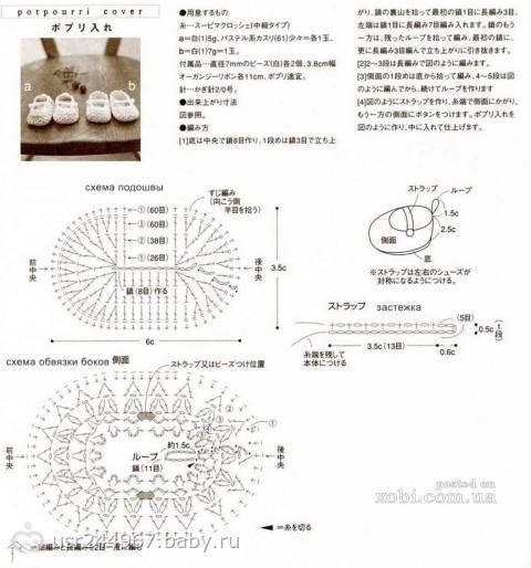 Сапожки новорожденного крючком схема