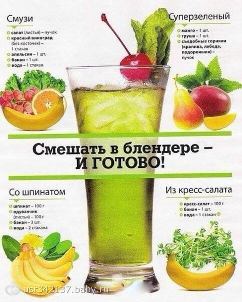 Смузи для похудения в блендере рецепты с фруктами