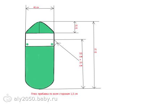 Конверта для новорожденного своими руками размеры
