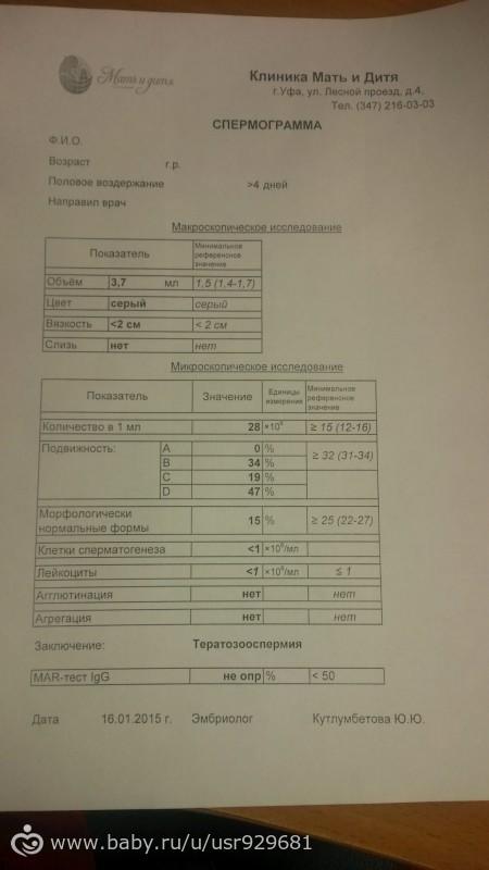 pokazaniya-k-sdache-spermogrammi