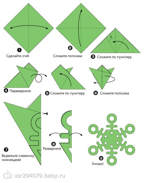 Как вырезать снежинки из бумаги своими руками поэтапно самые простые