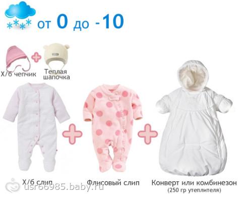 Что носить новорожденному ребенку
