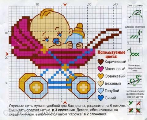 Вышивка крестом метрики для новорожденных схемы скачать
