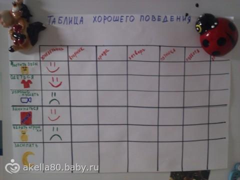 Календарь хорошего поведения для детей