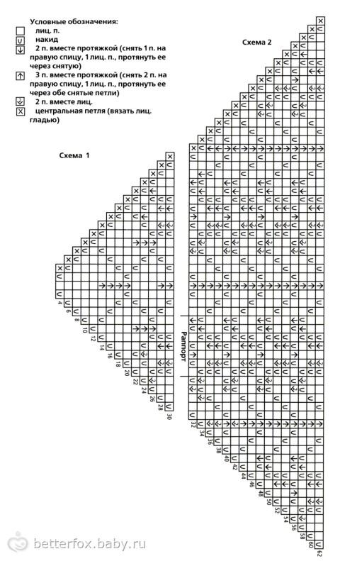 Схема вязания серая мохеровая шаль раздел спицами вязаные шарфы (снуды