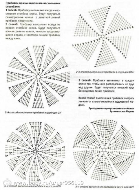 вот разные схемы для вязания
