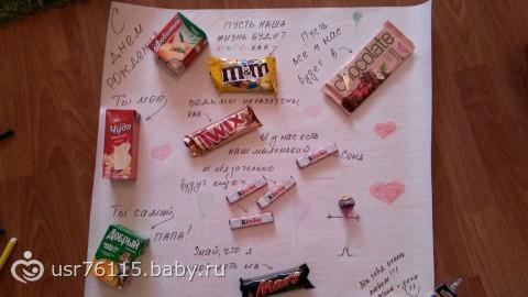 Плакат с годовщиной свадьбы своими руками со сладостями