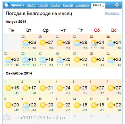 каждой погода в курске на 10 февраля пользователь