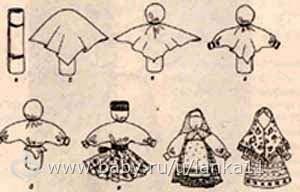 Как сделать кукол из ткани своими руками