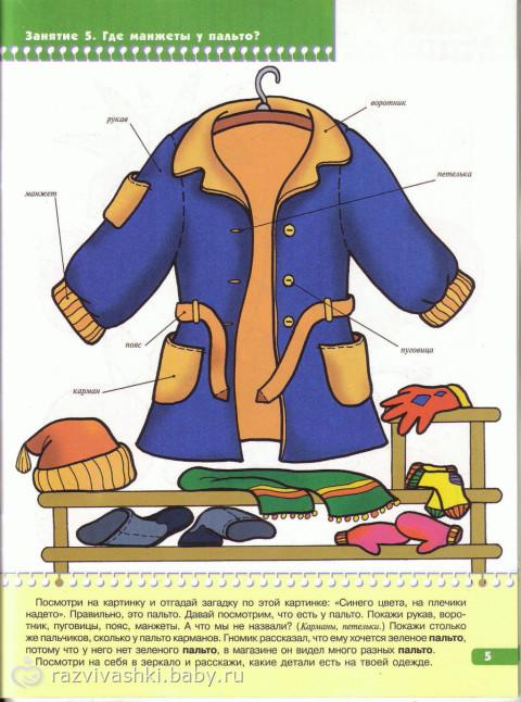 Изображение деталей одежды