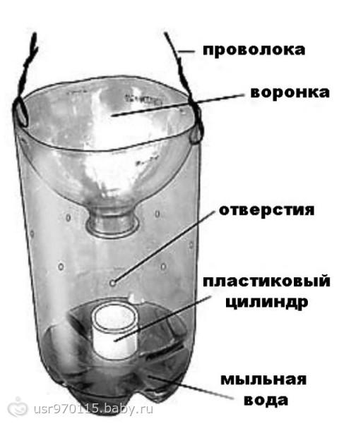Как сделать ло