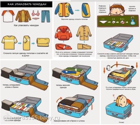 Упакую как одежду в чемодан