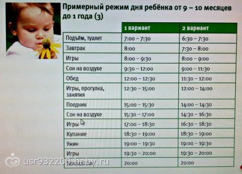 режим дня для ребенка 2 5 года вакансии: Дмитровское шоссе