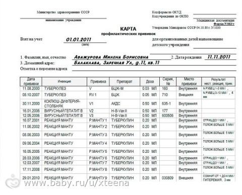 Камчатская детская краевая больница отзывы