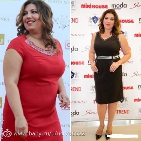 Фото До и После Похудения - Форум СтройняшкаРу