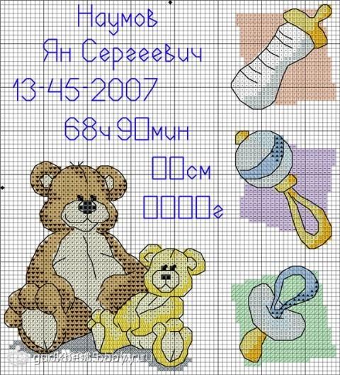 Вышивка крестом схемы метрики новорожденных девочек