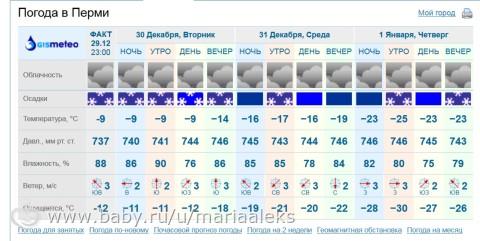 погода на завтра в белиджах товары каталога сертифицированы