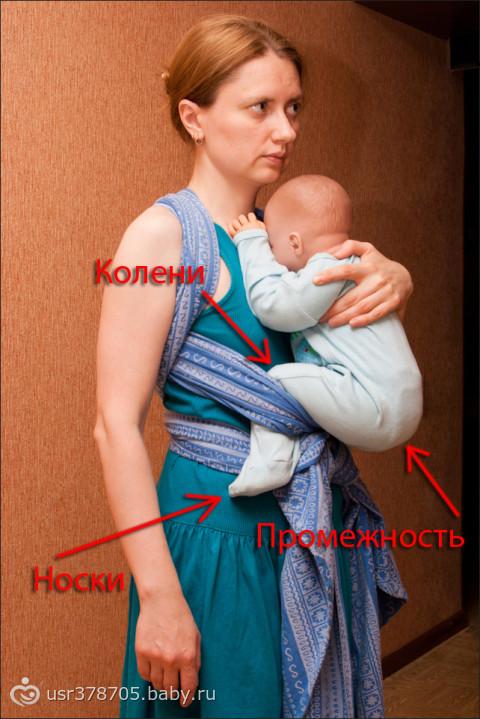 Вред слинга для новорожденного