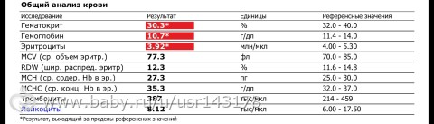 Анализ крови иммуноглабулин биохимический анализ крови k, na, cl расшифровка
