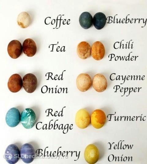 подготовка к Пасхе. Натуральные красители для яиц к Пасхе. Часть 2